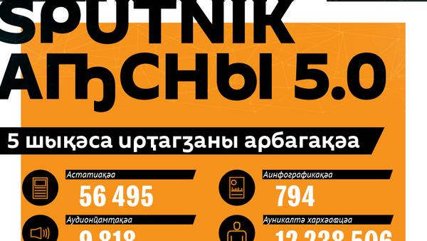 Инфографика - Sputnik Аҧсны