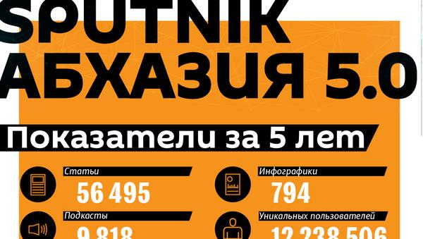 Первая пятилетка: юбилей Sputnik Абхазия в цифрах - Sputnik Абхазия