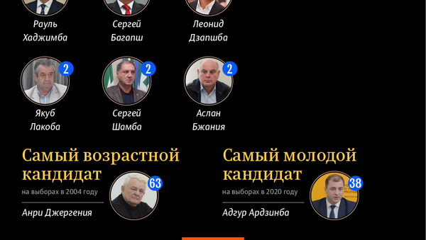 История выборов  президента Абхазии - Sputnik Абхазия