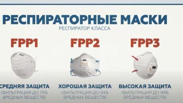 Какие маски защищают от коронавируса - Sputnik Абхазия