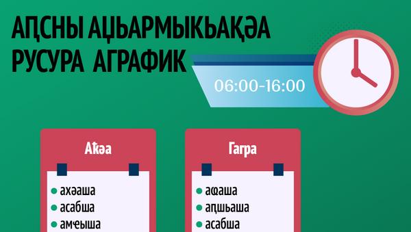 Аԥсны аџьармыкьақәа русура аграфик - Sputnik Аҧсны